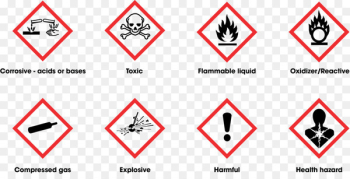 GHS hazard pictograms Globally Harmonized System of Classification and Labelling of Chemicals CLP Regulation Hazard symbol - chemical  png image transparent background