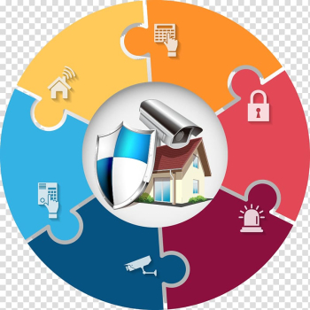 Security alarm illustration, Safety House Security, Security theme charts transparent background PNG clipart png image transparent background
