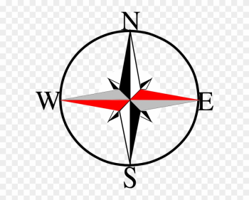 North South East West Symbol - North West South East Compass png image transparent background