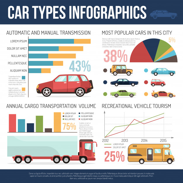 Car types infographics - Nohat