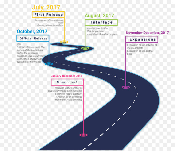 Infographic Technology Roadmap Timeline Presentation Chart